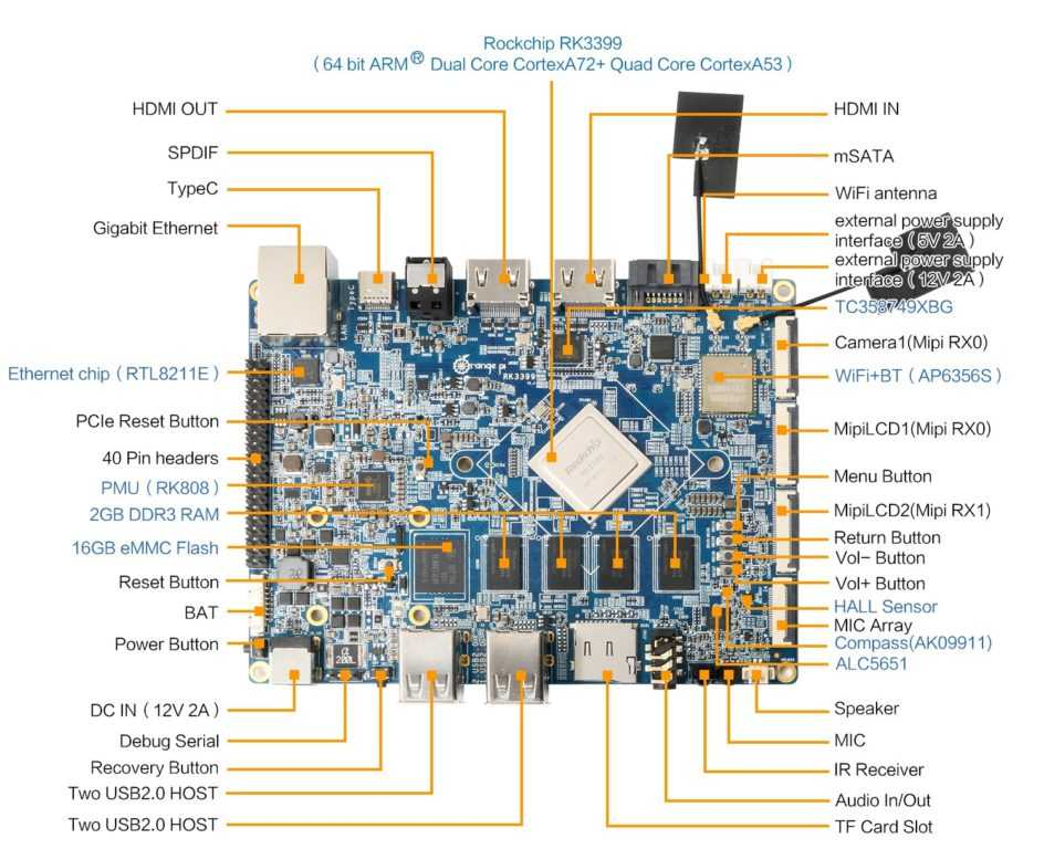 Orange Pi RK3399 — 6 ядерный мини ПК на основе Rockchip с