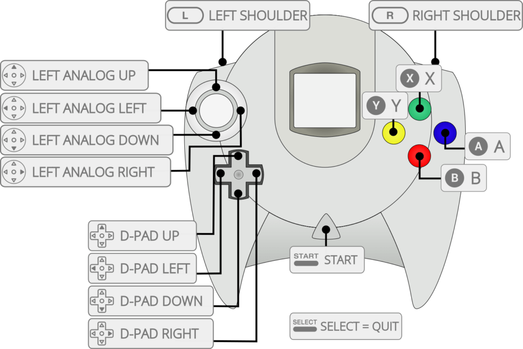 sega_dreamcast_diagram
