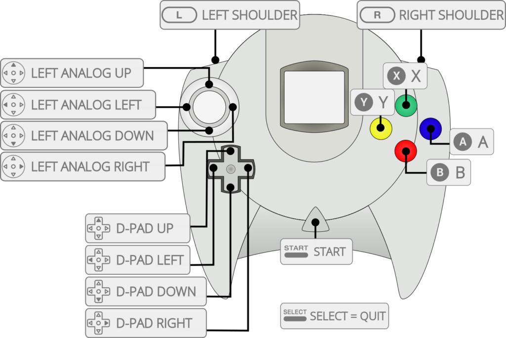 sega_dreamcast_diagram