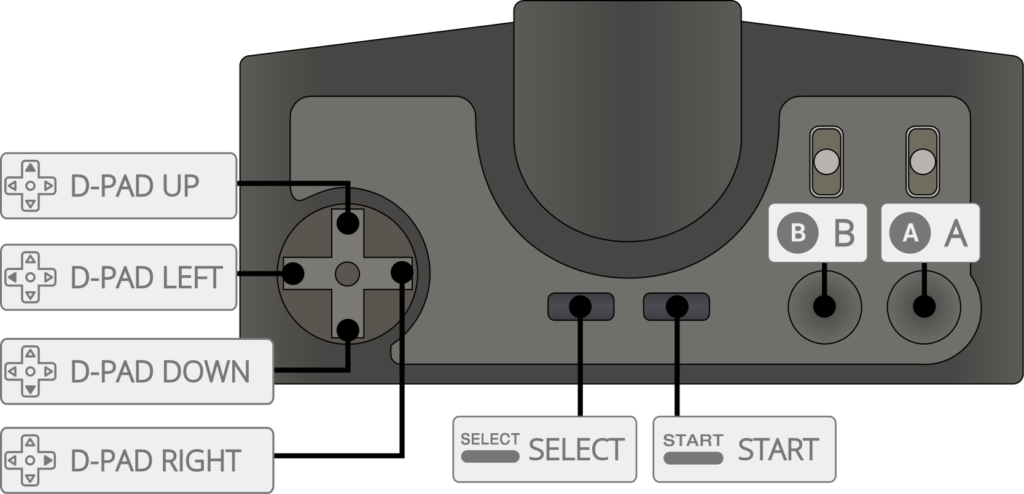 turbografx16diagram