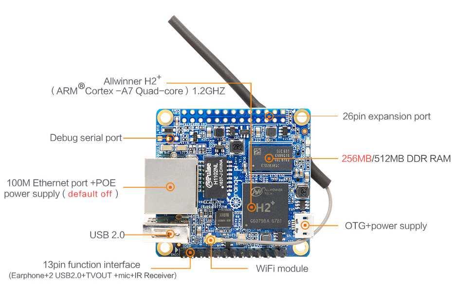 Orange Pi Zero LTS H2+ улучшенный компьютер с 256/512mb и Armbian ОС